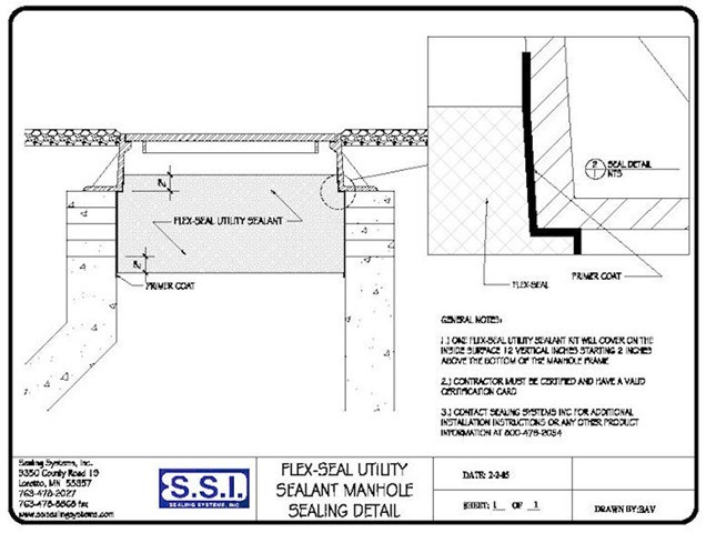 Sealing Systems Products Manhole Rehabilitation Systems